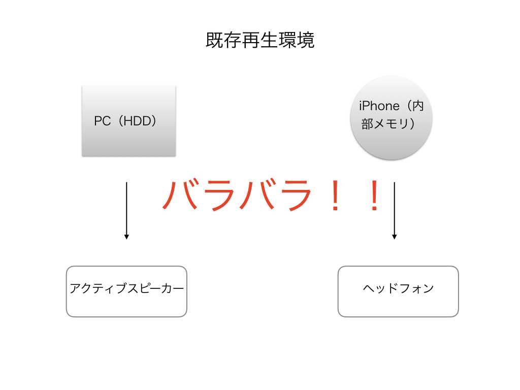 networkaudiokaisetu-001